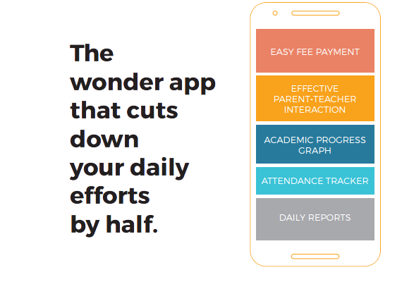 the wonder app that cuts down your daily efforts by half